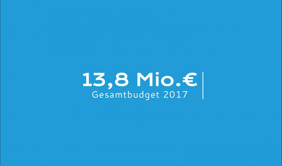 13,8 Millionen Gesamtbudget 2017